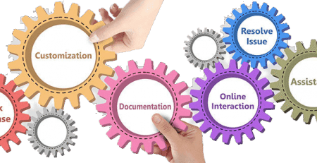 tùy chỉnh phần mềm ERP - Yếu tố quyết định
