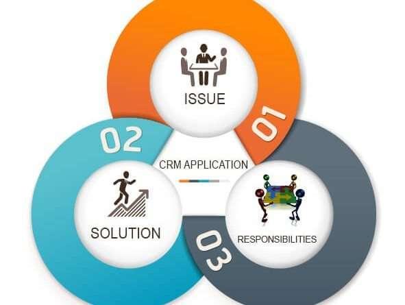 giải pháp phần mềm CRM cho doanh nghiệp nhỏ